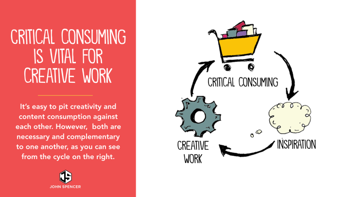 consume-to-create.001